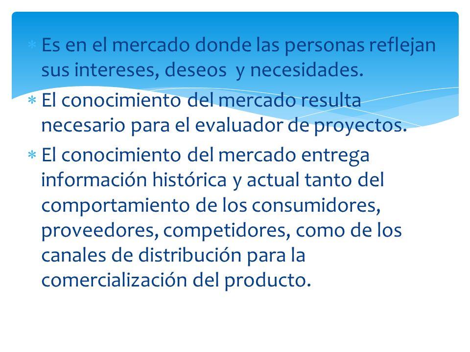 Es en el mercado donde las personas reflejan sus intereses, deseos y necesidades. El conocimiento del mercado resulta necesario para el evaluador de p