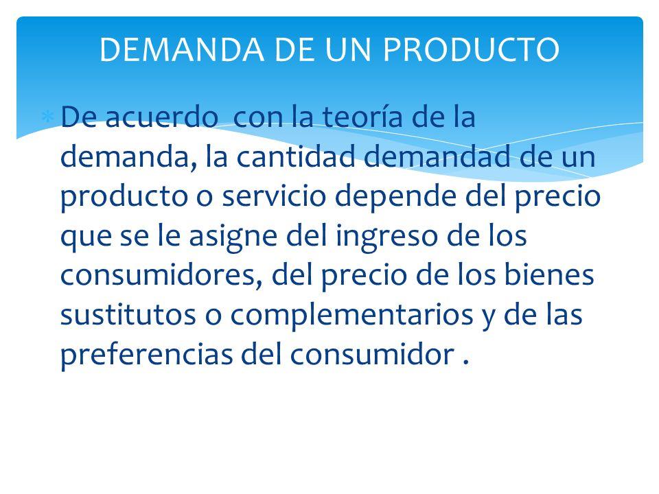De acuerdo con la teoría de la demanda, la cantidad demandad de un producto o servicio depende del precio que se le asigne del ingreso de los consumid