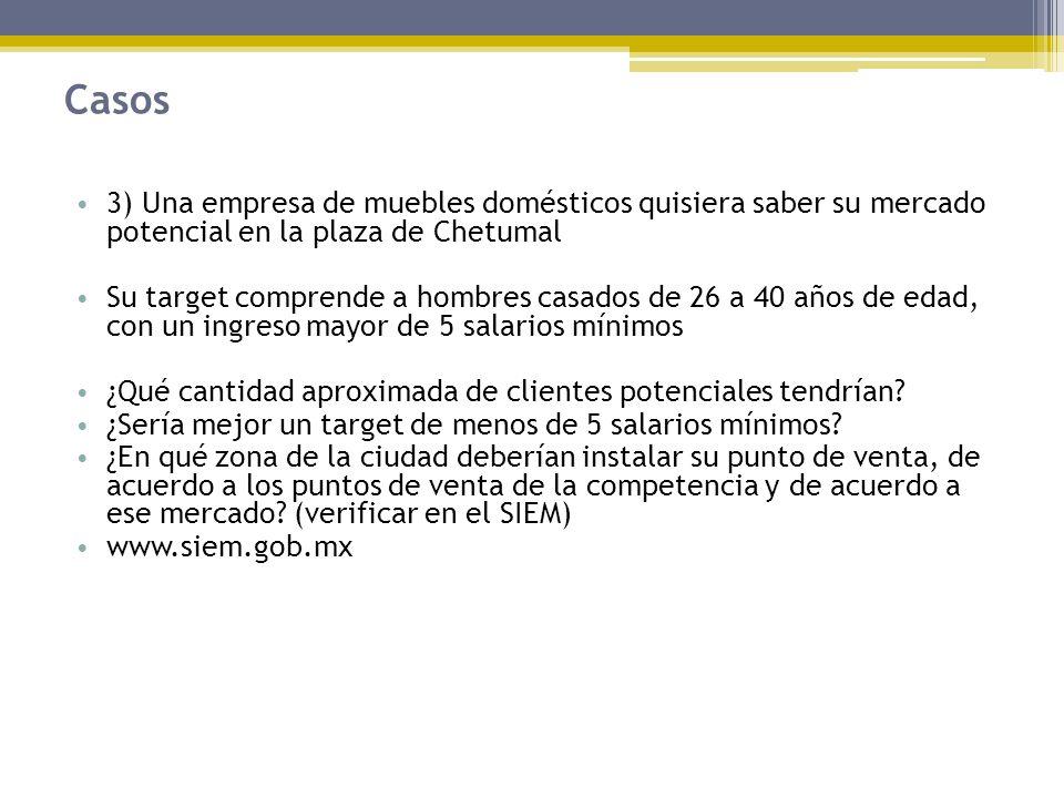 Casos 3) Una empresa de muebles domésticos quisiera saber su mercado potencial en la plaza de Chetumal Su target comprende a hombres casados de 26 a 4