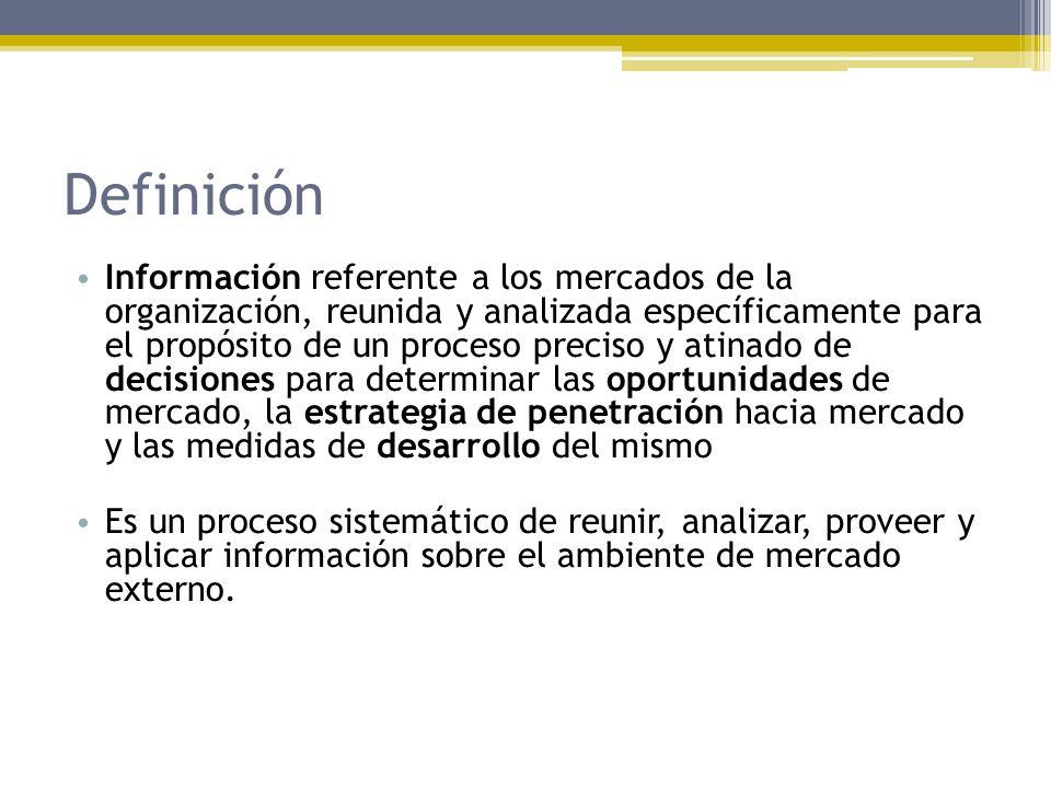 Definición Información referente a los mercados de la organización, reunida y analizada específicamente para el propósito de un proceso preciso y atin