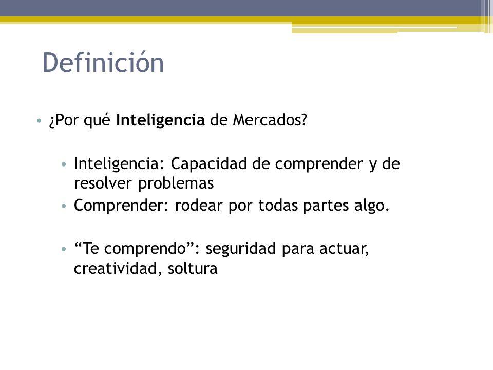 Definición ¿Por qué Inteligencia de Mercados? Inteligencia: Capacidad de comprender y de resolver problemas Comprender: rodear por todas partes algo.