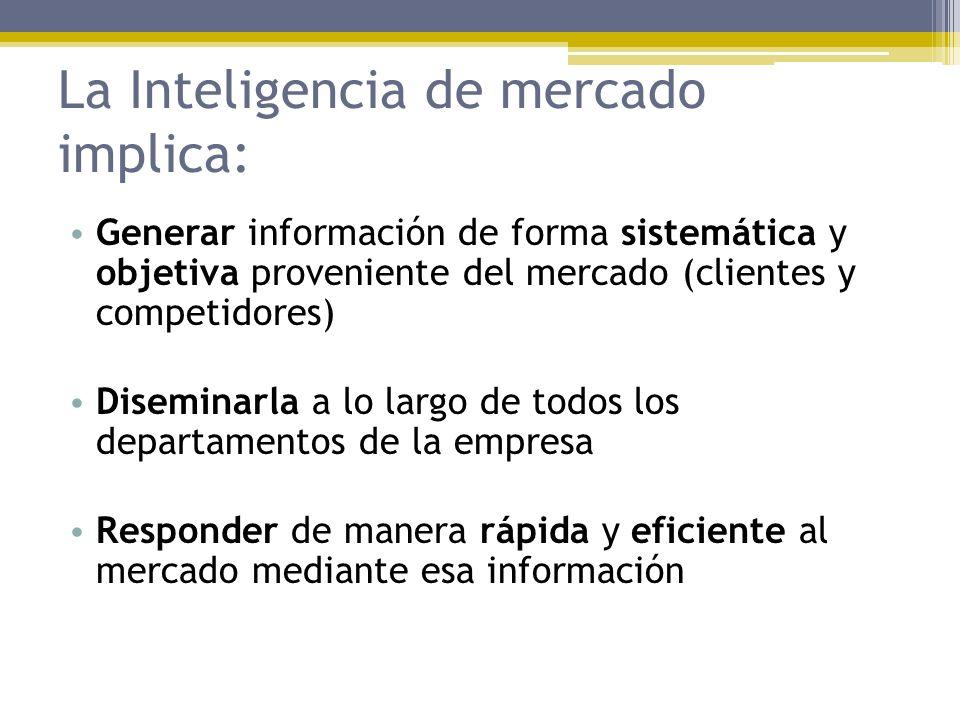 La Inteligencia de mercado implica: Generar información de forma sistemática y objetiva proveniente del mercado (clientes y competidores) Diseminarla