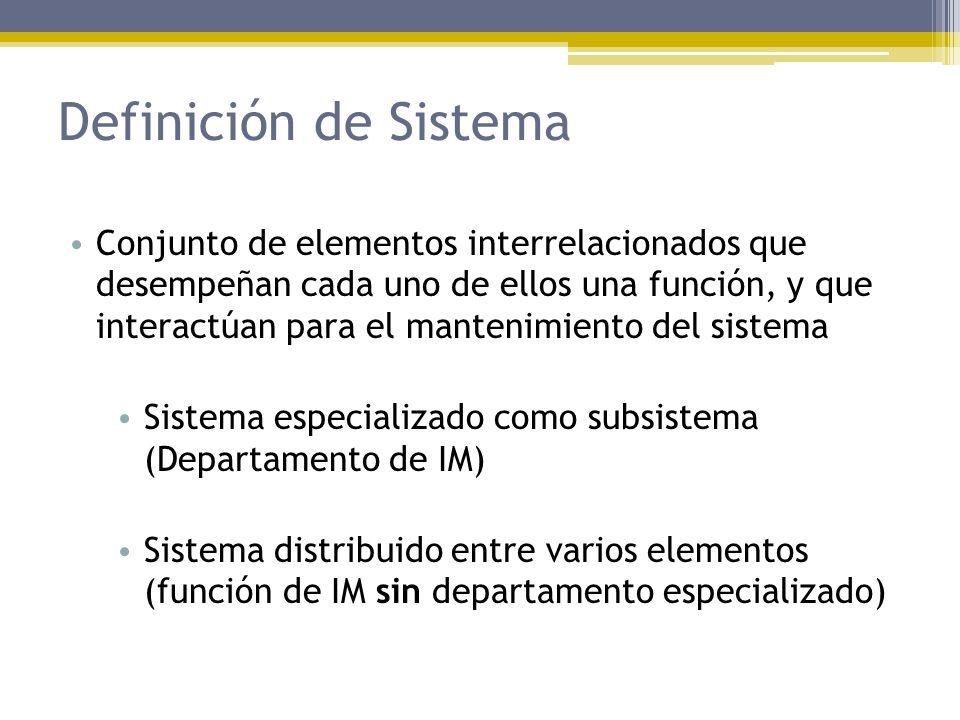 Definición de Sistema Conjunto de elementos interrelacionados que desempeñan cada uno de ellos una función, y que interactúan para el mantenimiento de