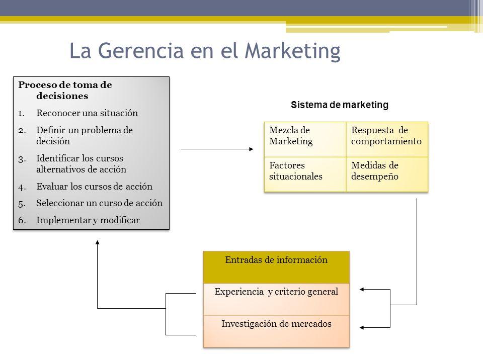 La Gerencia en el Marketing Proceso de toma de decisiones 1.Reconocer una situación 2.Definir un problema de decisión 3.Identificar los cursos alterna