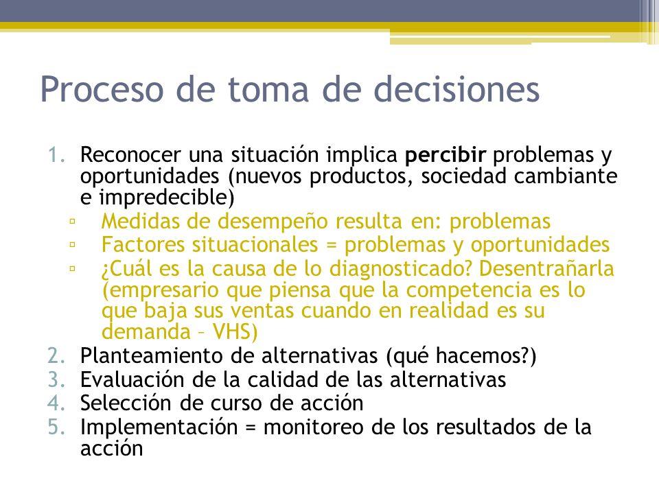 Proceso de toma de decisiones 1.Reconocer una situación implica percibir problemas y oportunidades (nuevos productos, sociedad cambiante e impredecibl
