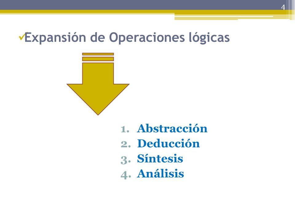 4 1.Abstracción 2.Deducción 3.Síntesis 4.Análisis Expansión de Operaciones lógicas