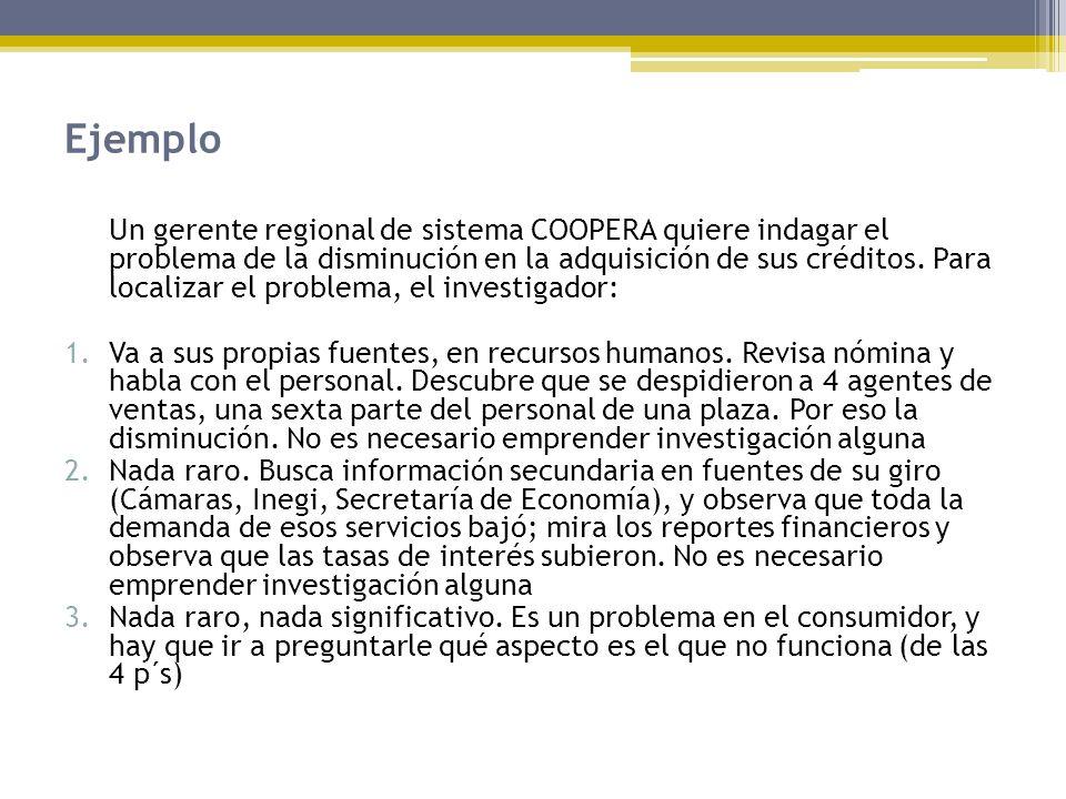 Ejemplo Un gerente regional de sistema COOPERA quiere indagar el problema de la disminución en la adquisición de sus créditos. Para localizar el probl