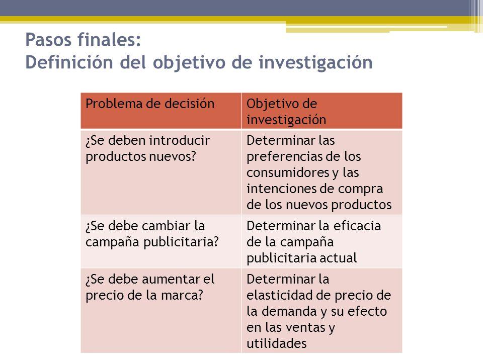 Pasos finales: Definición del objetivo de investigación Problema de decisiónObjetivo de investigación ¿Se deben introducir productos nuevos? Determina