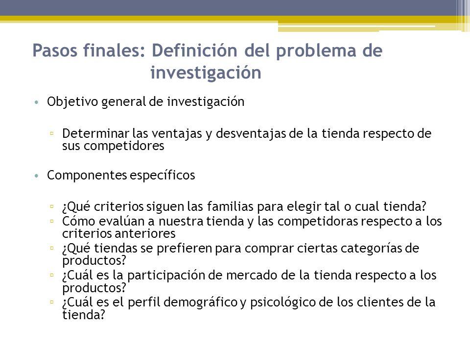 Pasos finales: Definición del problema de investigación Objetivo general de investigación Determinar las ventajas y desventajas de la tienda respecto