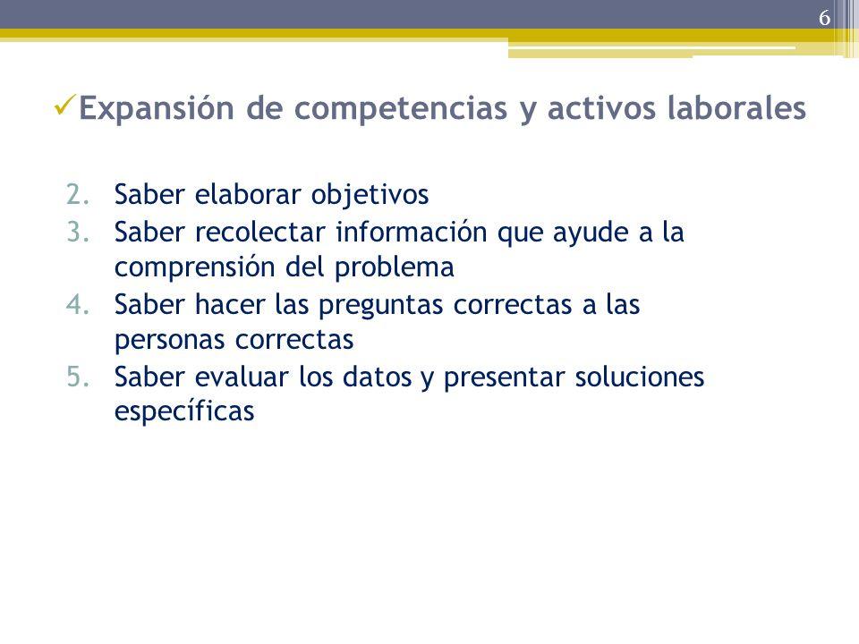 6 2.Saber elaborar objetivos 3.Saber recolectar información que ayude a la comprensión del problema 4.Saber hacer las preguntas correctas a las person