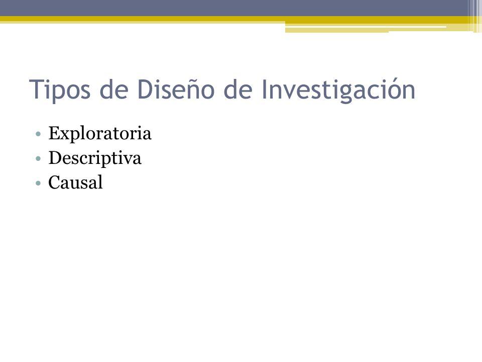 Tipos de Diseño de Investigación Exploratoria Descriptiva Causal
