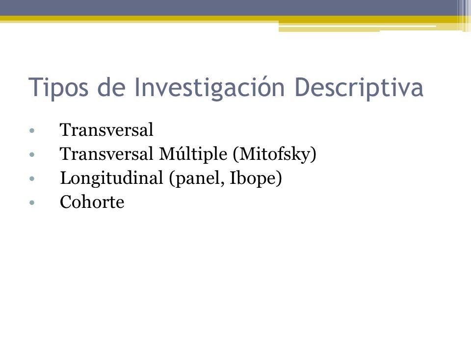 Tipos de Investigación Descriptiva Transversal Transversal Múltiple (Mitofsky) Longitudinal (panel, Ibope) Cohorte