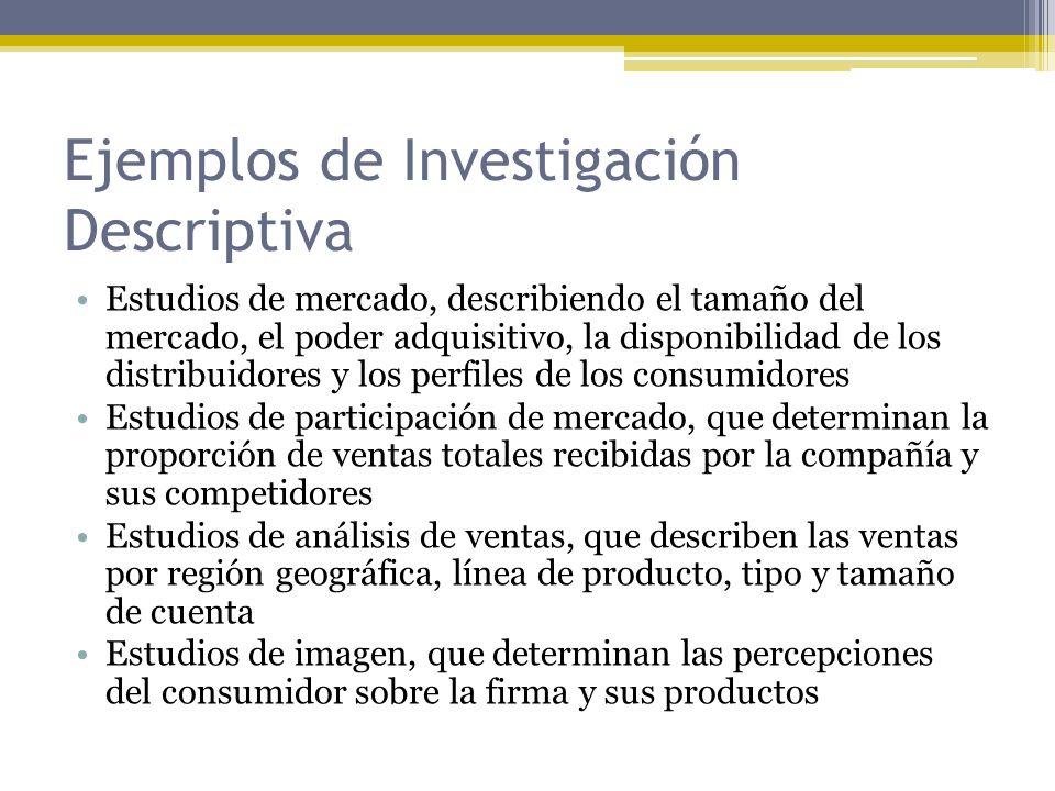 Ejemplos de Investigación Descriptiva Estudios de mercado, describiendo el tamaño del mercado, el poder adquisitivo, la disponibilidad de los distribu