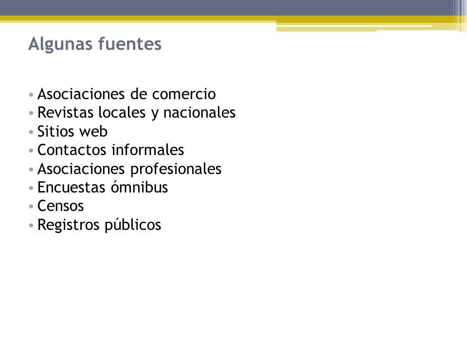 Algunas fuentes Asociaciones de comercio Revistas locales y nacionales Sitios web Contactos informales Asociaciones profesionales Encuestas ómnibus Ce