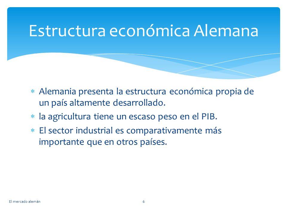 Alemania presenta la estructura económica propia de un país altamente desarrollado. la agricultura tiene un escaso peso en el PIB. El sector industria