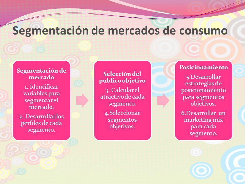 Segmentación de mercados de consumo Segmentación de mercado 1. Identificar variables para segmentar el mercado. 2. Desarrollar los perfiles de cada se
