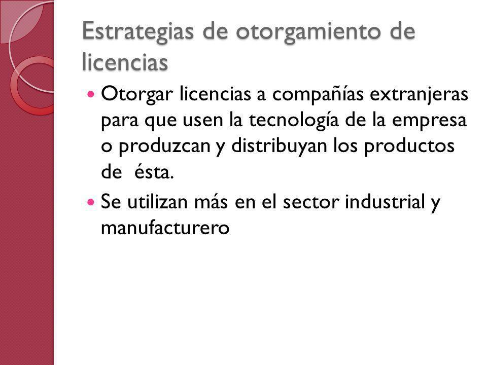 Estrategias de otorgamiento de licencias Otorgar licencias a compañías extranjeras para que usen la tecnología de la empresa o produzcan y distribuyan