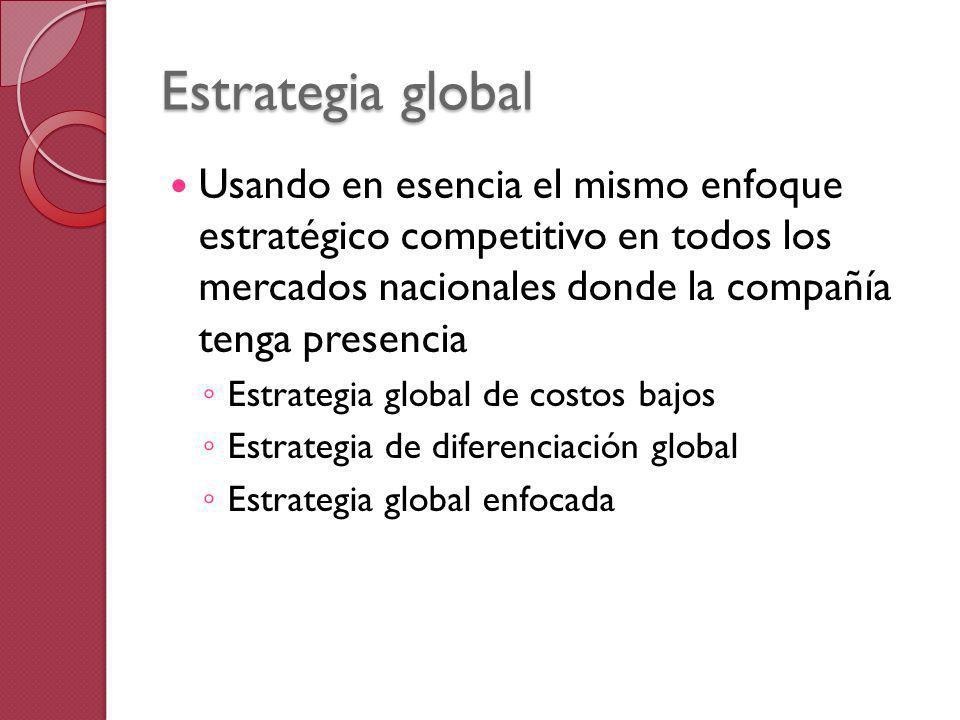 Estrategia global Usando en esencia el mismo enfoque estratégico competitivo en todos los mercados nacionales donde la compañía tenga presencia Estrat