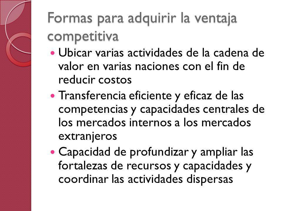 Formas para adquirir la ventaja competitiva Ubicar varias actividades de la cadena de valor en varias naciones con el fin de reducir costos Transferen