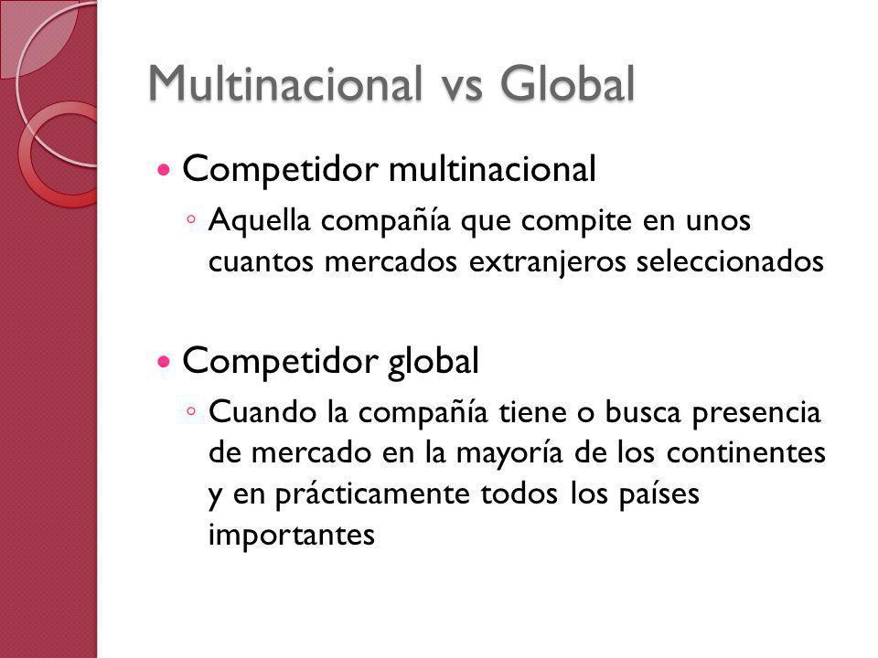 Multinacional vs Global Competidor multinacional Aquella compañía que compite en unos cuantos mercados extranjeros seleccionados Competidor global Cua