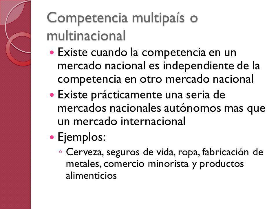 Competencia multipaís o multinacional Existe cuando la competencia en un mercado nacional es independiente de la competencia en otro mercado nacional