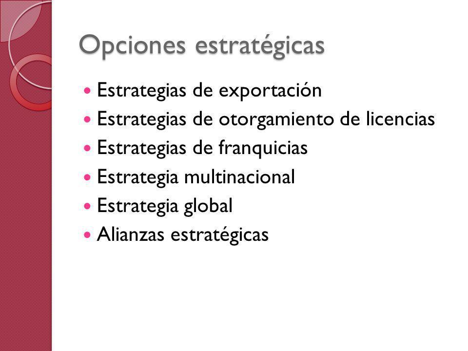 Opciones estratégicas Estrategias de exportación Estrategias de otorgamiento de licencias Estrategias de franquicias Estrategia multinacional Estrateg