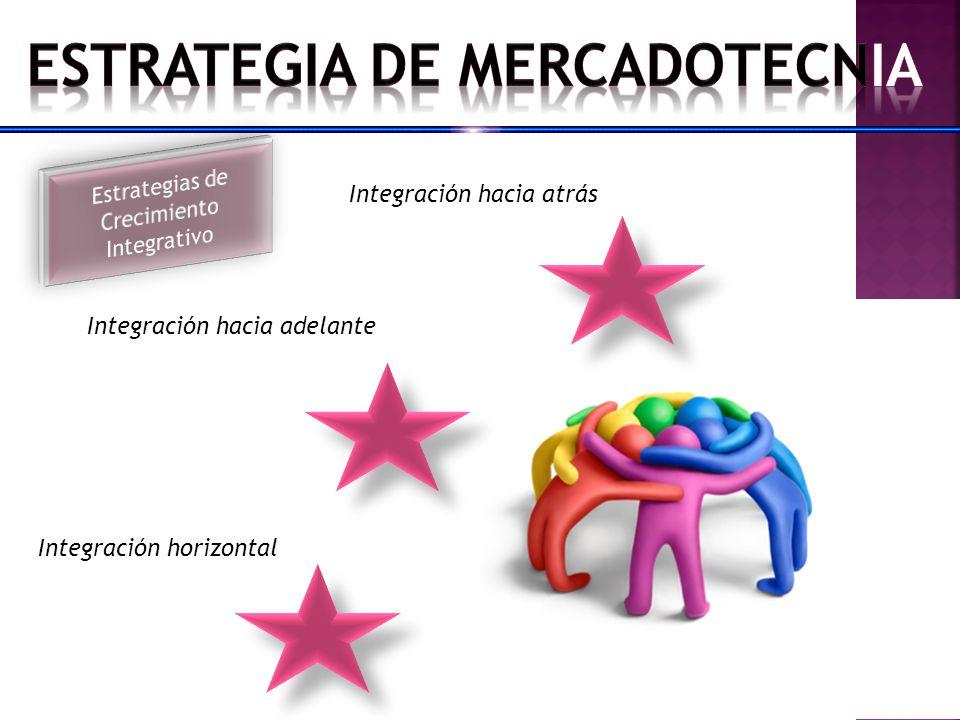 Integración hacia atrás Integración hacia adelante Integración horizontal