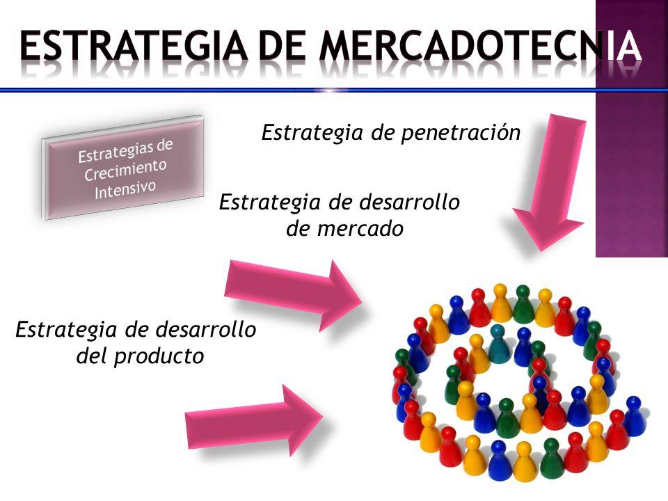 Estrategia de penetración Estrategia de desarrollo de mercado Estrategia de desarrollo del producto