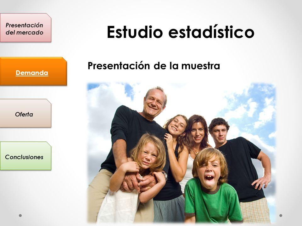 Presentación del mercado Conclusiones Oferta Demanda Estudio estadístico Presentación de la muestra