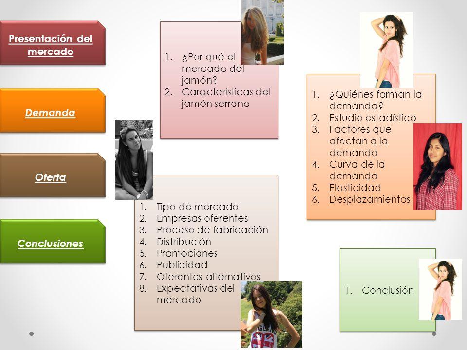 Presentación del mercado Conclusiones Oferta Demanda Factores que afectan a la demanda Gustos y preferencias Qué marca de Jamón Serrano suele consumir con mayor frecuencia.