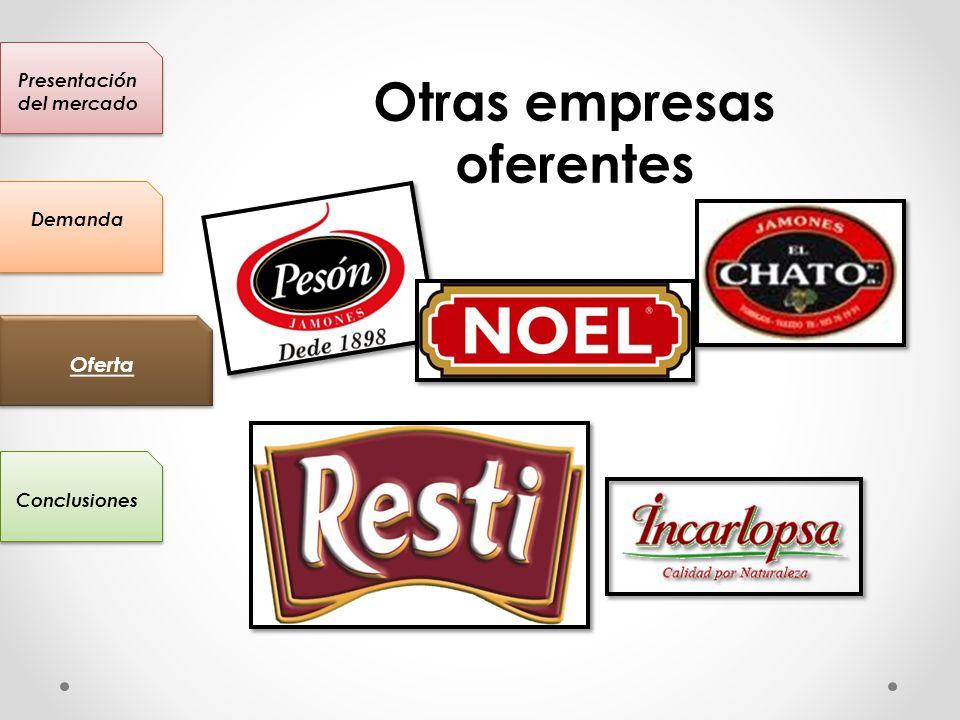 Presentación del mercado Conclusiones Oferta Demanda Otras empresas oferentes
