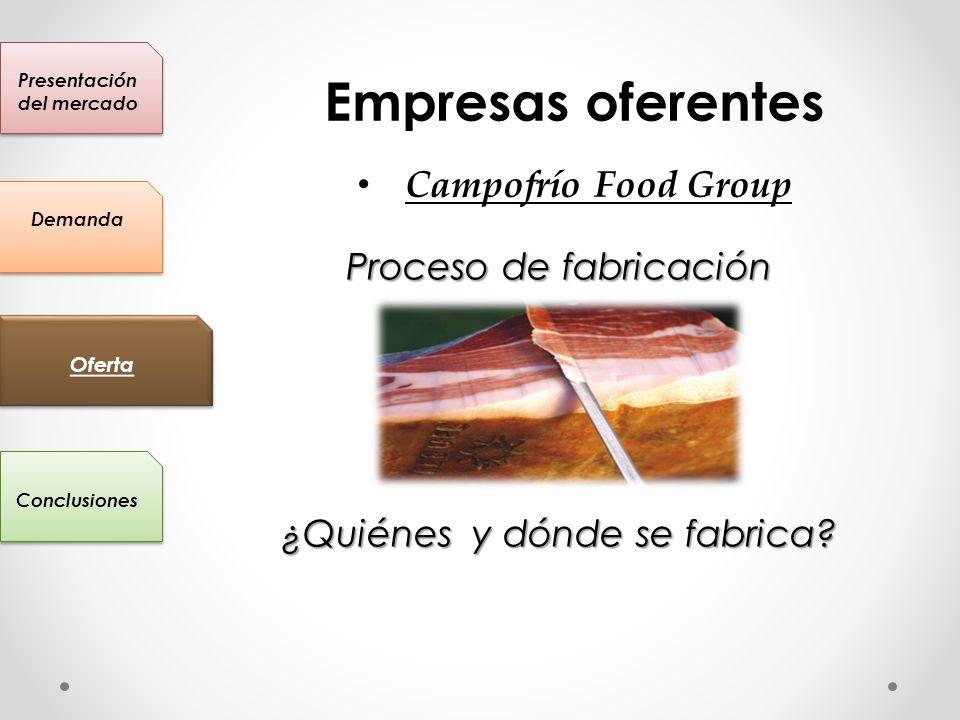 Presentación del mercado Conclusiones Oferta Demanda Empresas oferentes Campofrío Food Group Proceso de fabricación ¿Quiénes y dónde se fabrica?