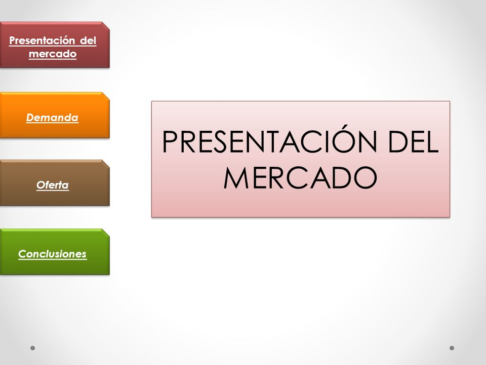 Presentación del mercado Conclusiones Oferta Demanda PRESENTACIÓN DEL MERCADO