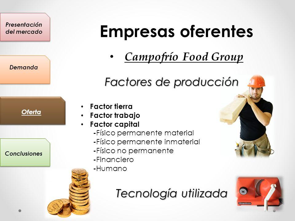 Presentación del mercado Conclusiones Oferta Demanda Empresas oferentes Campofrío Food Group Factores de producción Factor tierra Factor trabajo Facto