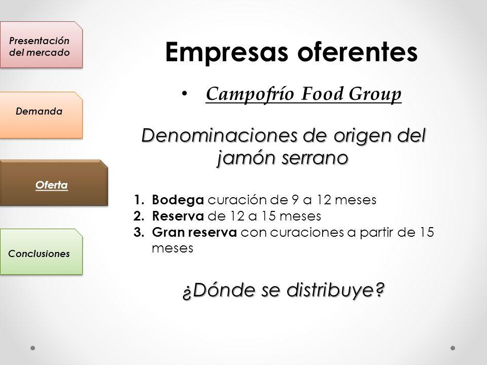 Presentación del mercado Conclusiones Oferta Demanda Empresas oferentes Campofrío Food Group Denominaciones de origen del jamón serrano 1. Bodega cura