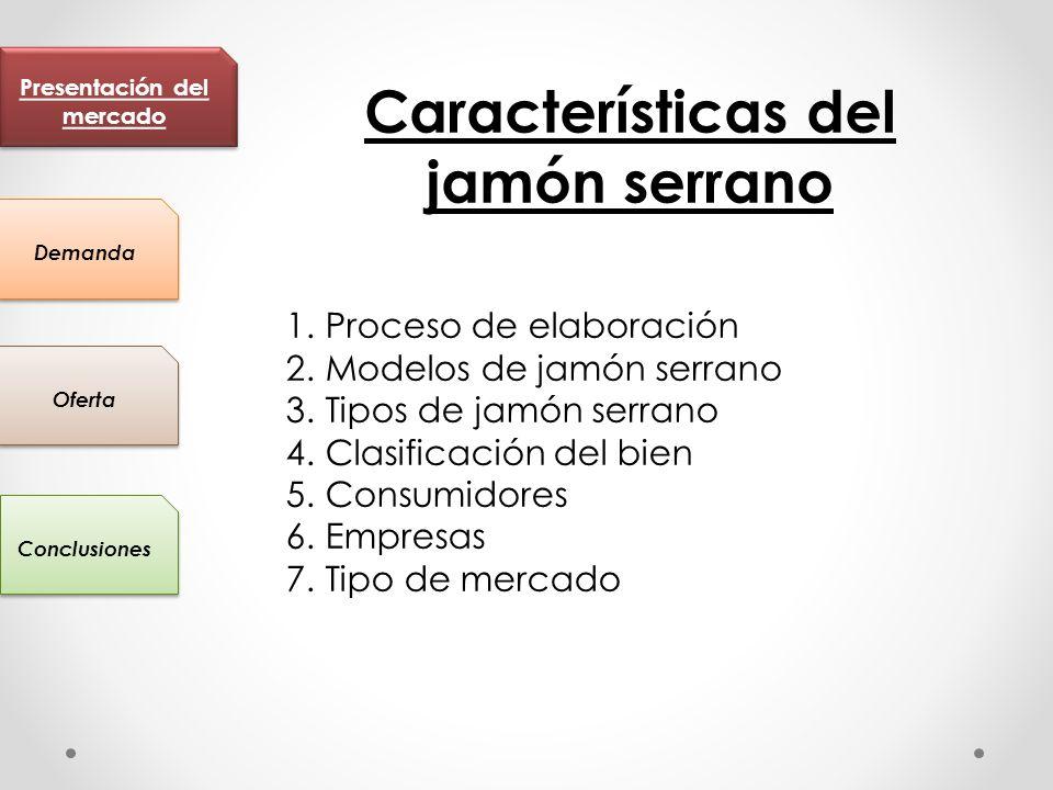 Presentación del mercado Conclusiones Oferta Demanda Características del jamón serrano 1.Proceso de elaboración 2.Modelos de jamón serrano 3.Tipos de