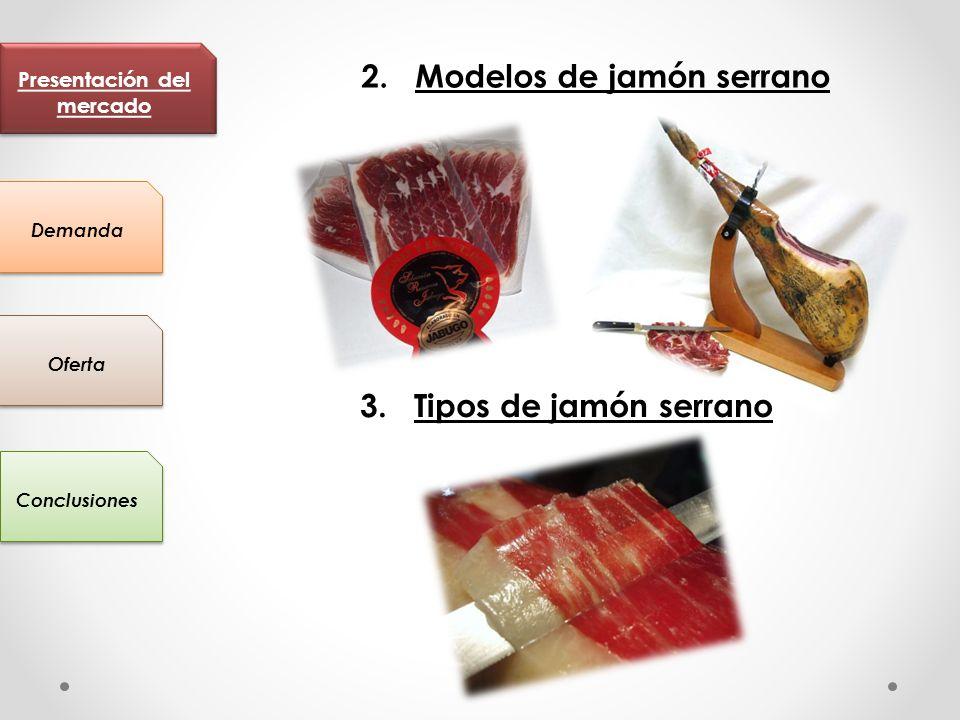 Presentación del mercado Conclusiones Oferta Demanda 2. Modelos de jamón serrano 3. Tipos de jamón serrano