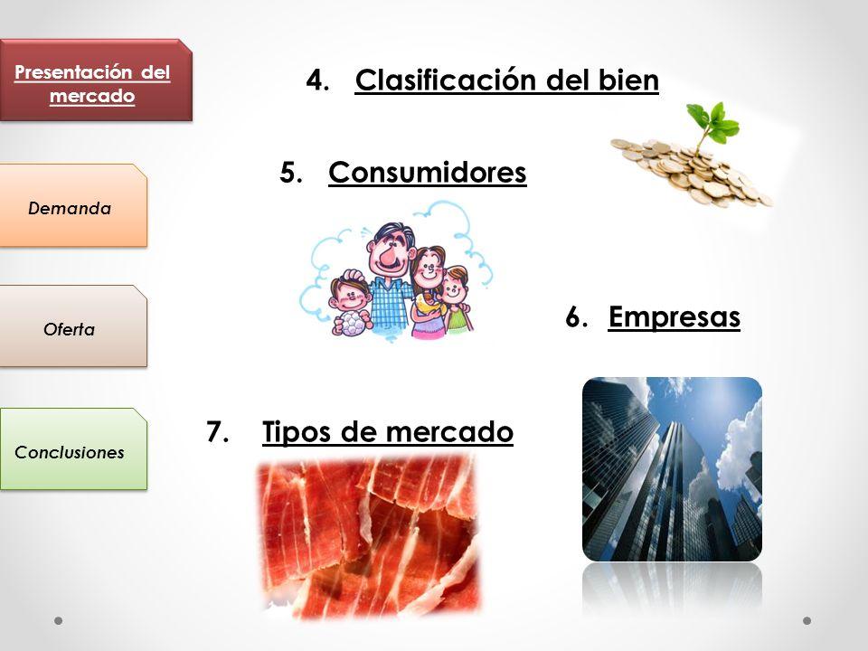 Presentación del mercado Conclusiones Oferta Demanda 4. Clasificación del bien 5. Consumidores 6.Empresas 7. Tipos de mercado
