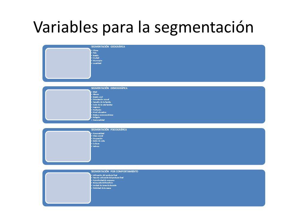 Variables para la segmentación SEGMENTACIÓN GEOGRÁFICA Clima País Estado Ciudad Municipio Localidad SEGMENTACIÓN DEMOGRÁFICA Edad Género Estado civil