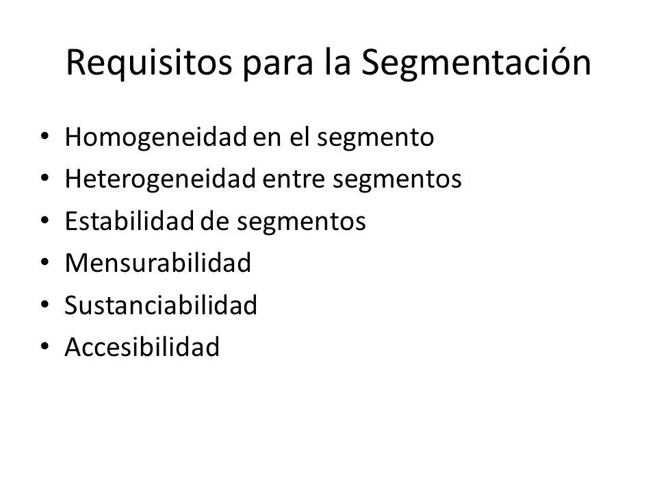 Requisitos para la Segmentación Homogeneidad en el segmento Heterogeneidad entre segmentos Estabilidad de segmentos Mensurabilidad Sustanciabilidad Ac