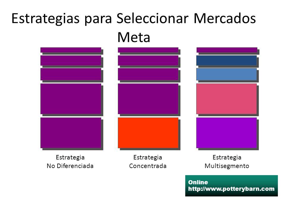Estrategias para Seleccionar Mercados Meta Estrategia Concentrada Estrategia No Diferenciada Estrategia Multisegmento Online http://www.potterybarn.co