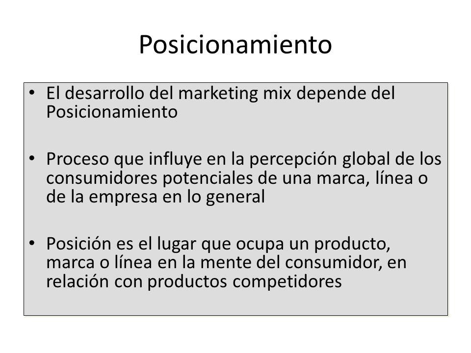 Posicionamiento El desarrollo del marketing mix depende del Posicionamiento Proceso que influye en la percepción global de los consumidores potenciale