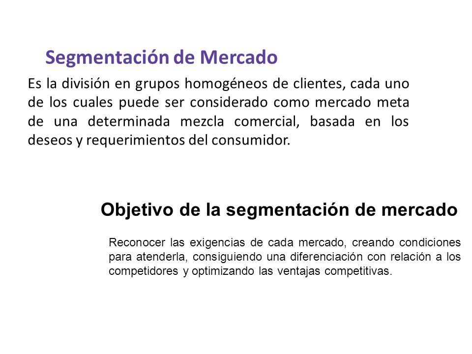 Segmentación de Mercado Es la división en grupos homogéneos de clientes, cada uno de los cuales puede ser considerado como mercado meta de una determi