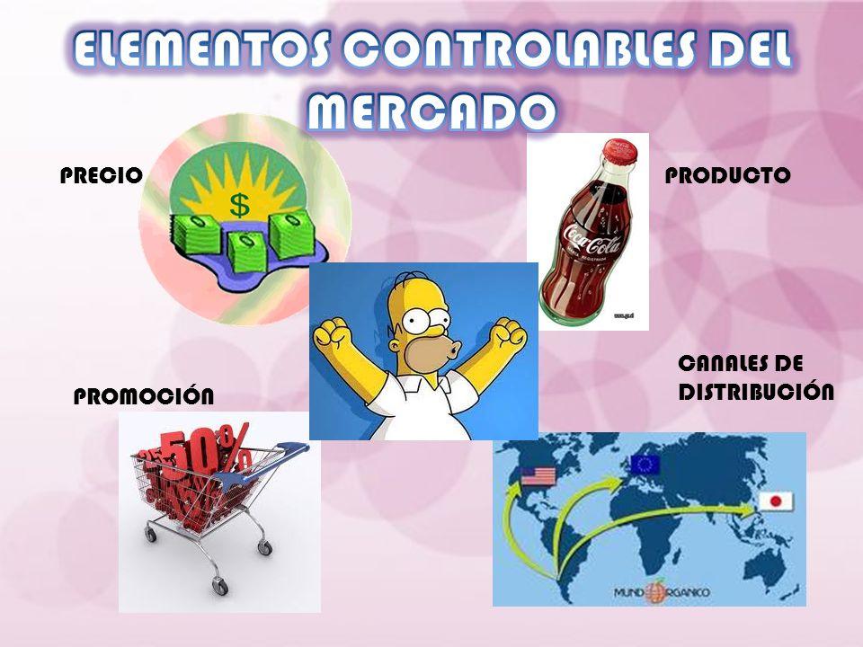 PRECIOPRODUCTO PROMOCIÓN CANALES DE DISTRIBUCIÓN