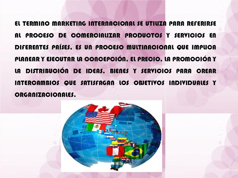 EL TERMINO MARKETING INTERNACIONAL SE UTILIZA PARA REFERIRSE AL PROCESO DE COMERCIALIZAR PRODUCTOS Y SERVICIOS EN DIFERENTES PAÍSES, ES UN PROCESO MUL