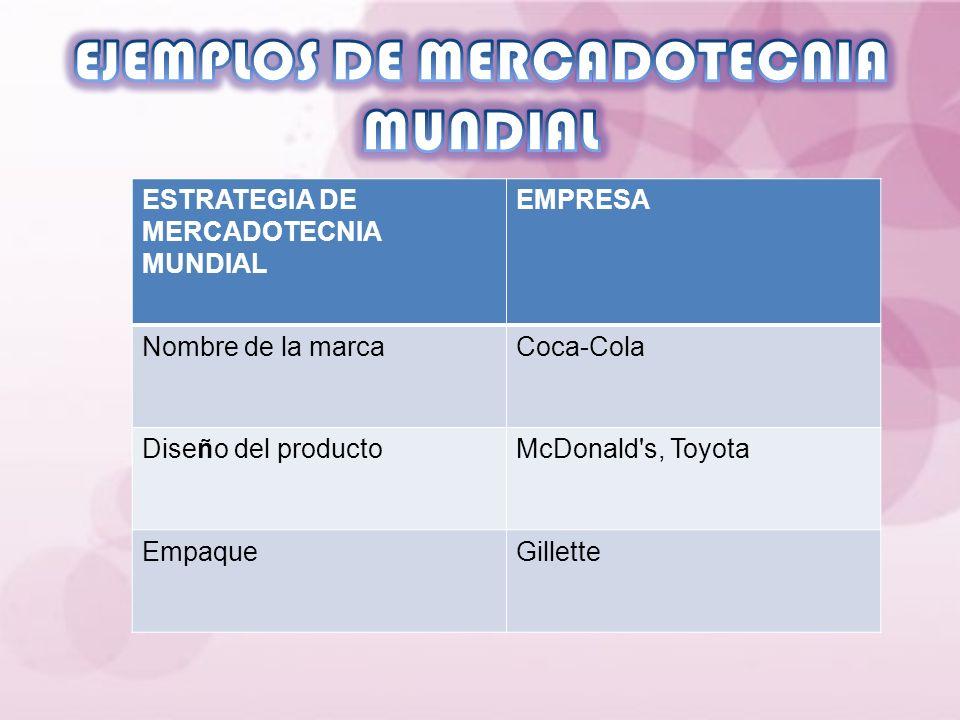 ESTRATEGIA DE MERCADOTECNIA MUNDIAL EMPRESA Nombre de la marcaCoca-Cola Diseño del productoMcDonald's, Toyota EmpaqueGillette