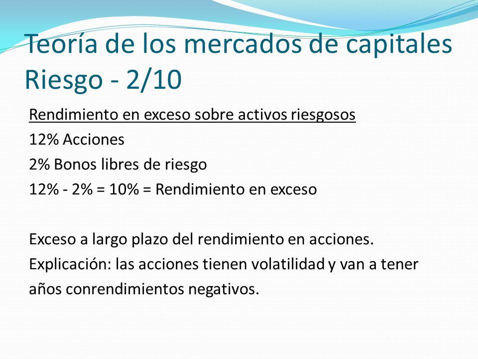 Teoría de los mercados de capitales Riesgo - 2/10 Rendimiento en exceso sobre activos riesgosos 12% Acciones 2% Bonos libres de riesgo 12% - 2% = 10% = Rendimiento en exceso Exceso a largo plazo del rendimiento en acciones.