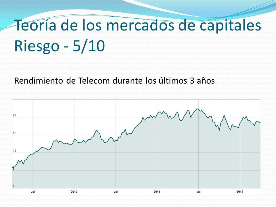 Teoría de los mercados de capitales Riesgo - 5/10 Rendimiento de Telecom durante los últimos 3 años