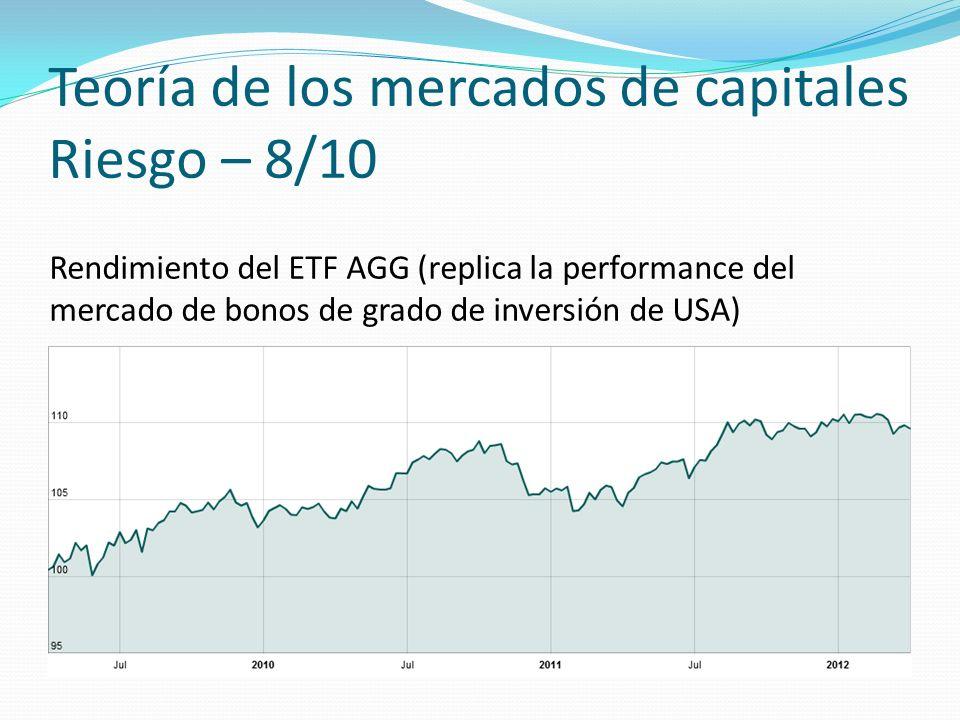Rendimiento del ETF AGG (replica la performance del mercado de bonos de grado de inversión de USA) Teoría de los mercados de capitales Riesgo – 8/10