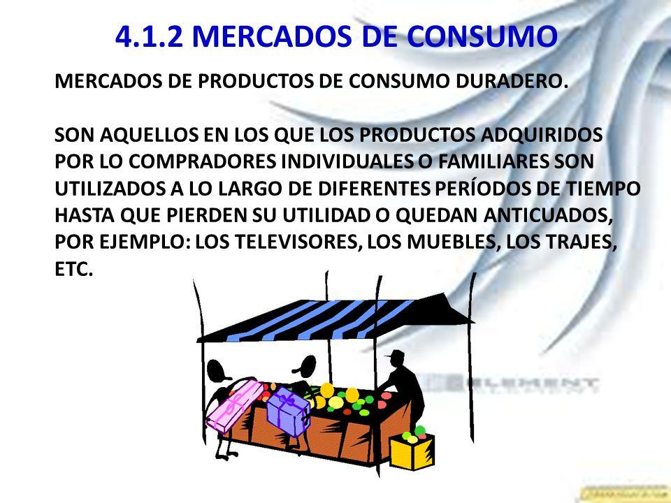 4.1.2 MERCADOS DE CONSUMO MERCADOS DE PRODUCTOS DE CONSUMO DURADERO. SON AQUELLOS EN LOS QUE LOS PRODUCTOS ADQUIRIDOS POR LO COMPRADORES INDIVIDUALES